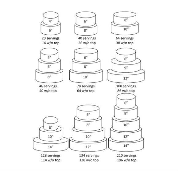 Wedding cake stands also top tips for choosing  size sarah   rh sarahsstands