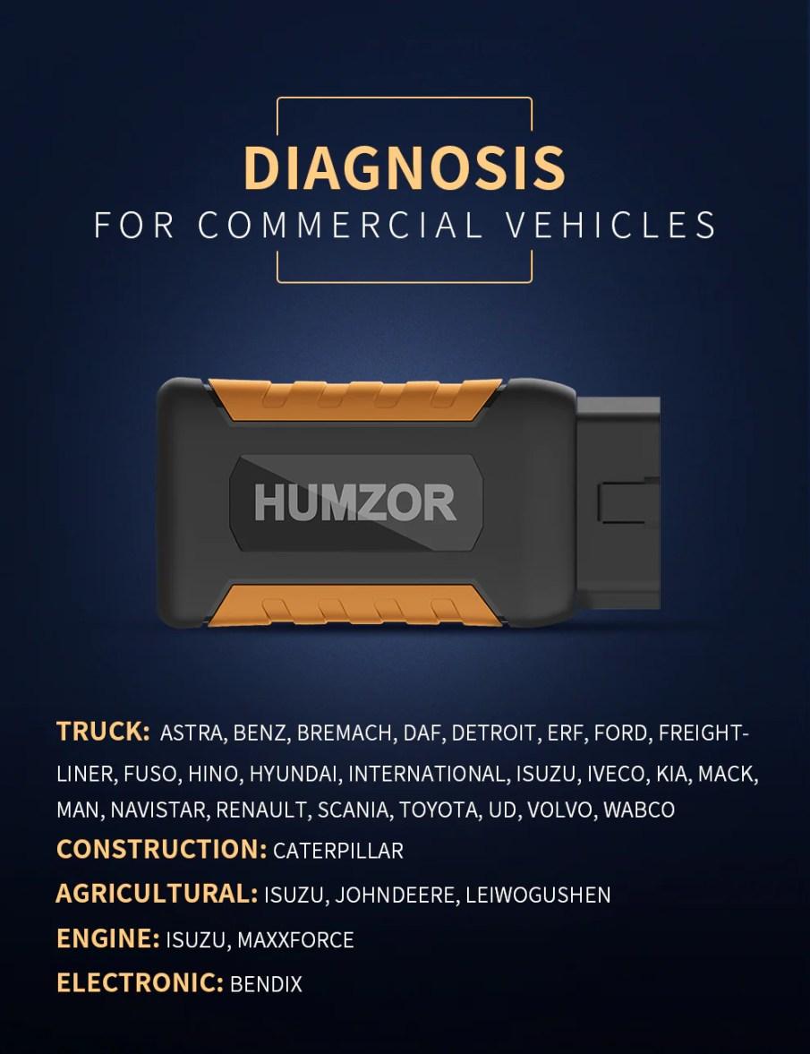 Vehicle Coverage