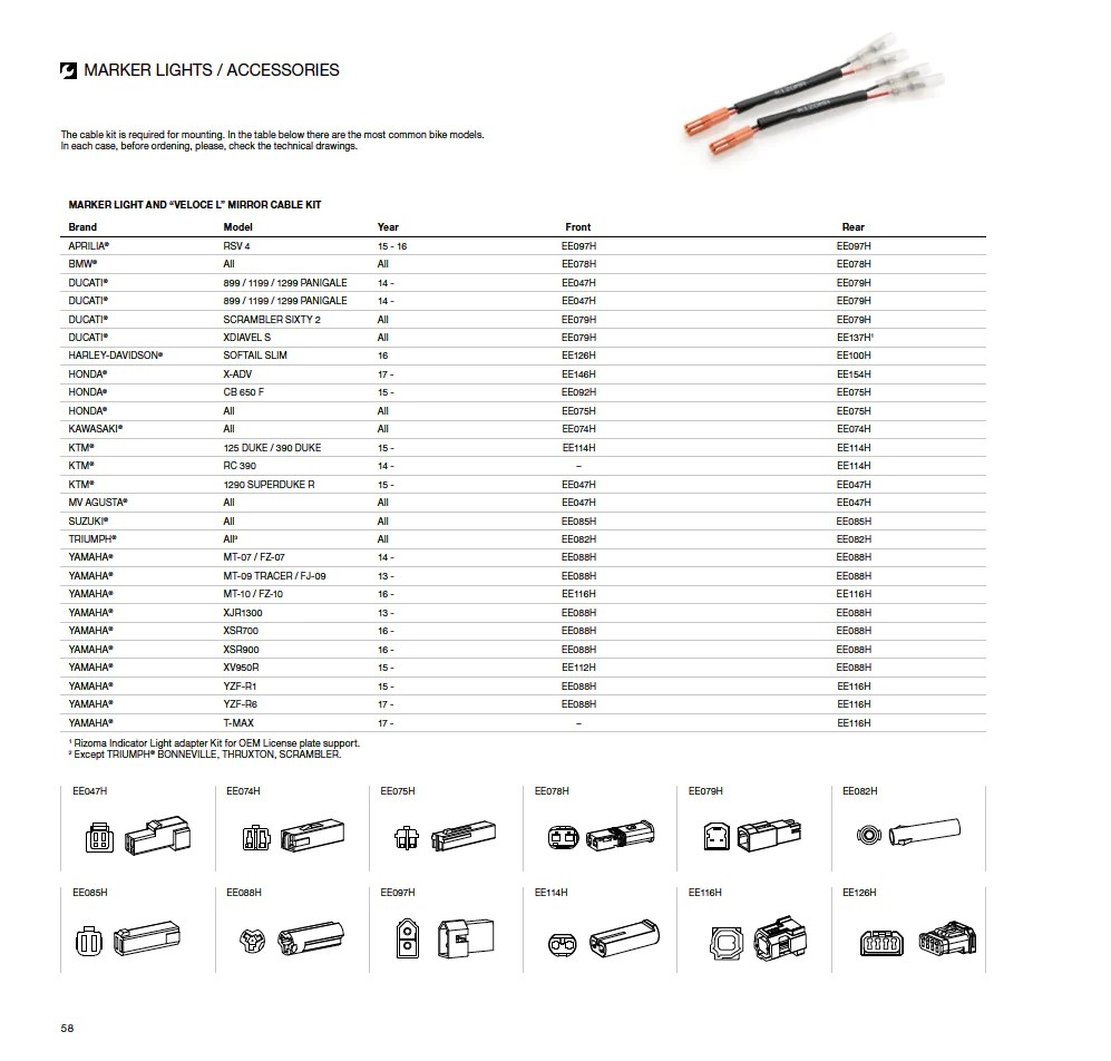 medium resolution of note includes bullet style wire connectors for universal install for a streamlined plug in and play install check out rizoma sturn signal