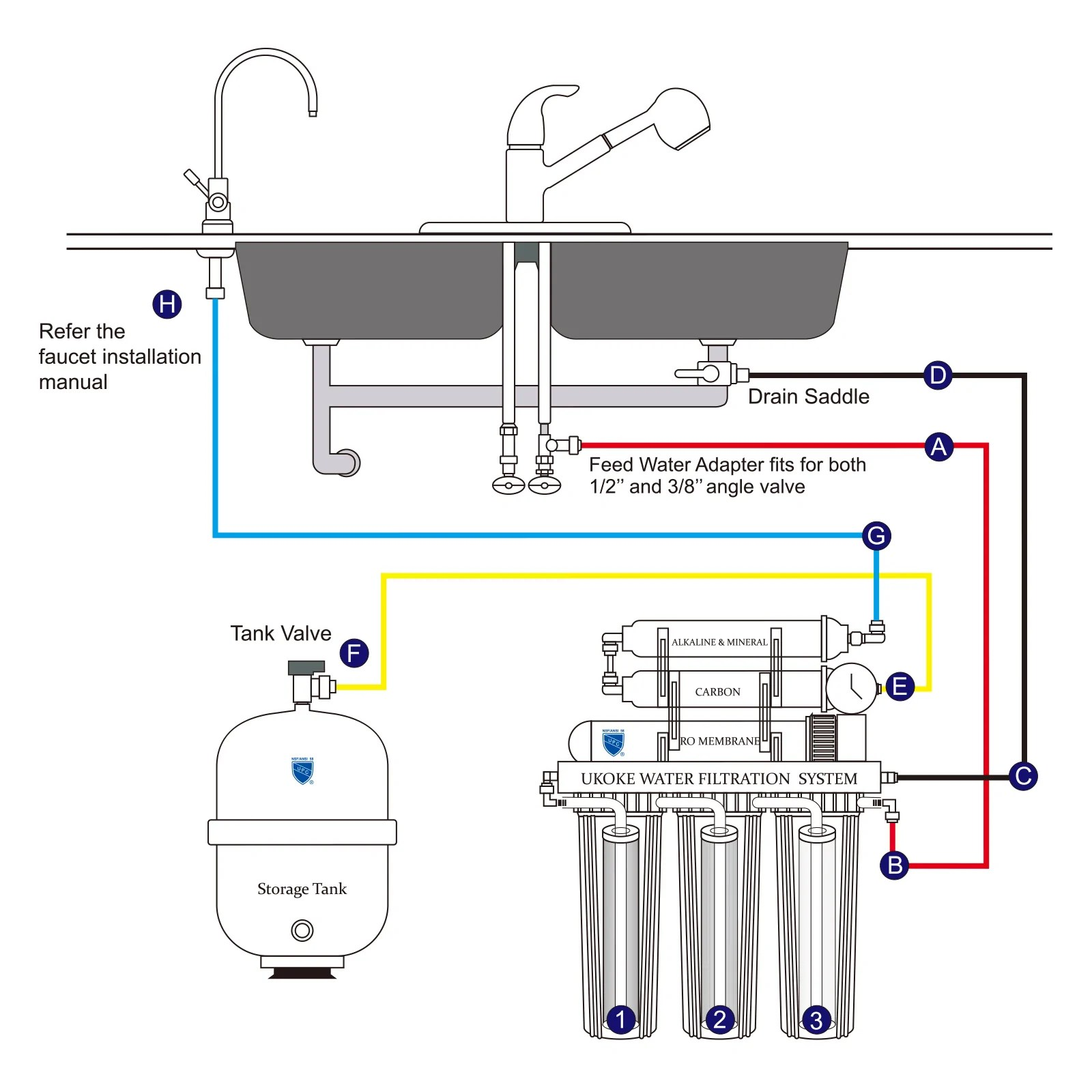 hight resolution of  ukoke 6 stages reverse osmosis water filtration system 75 gpd with pump