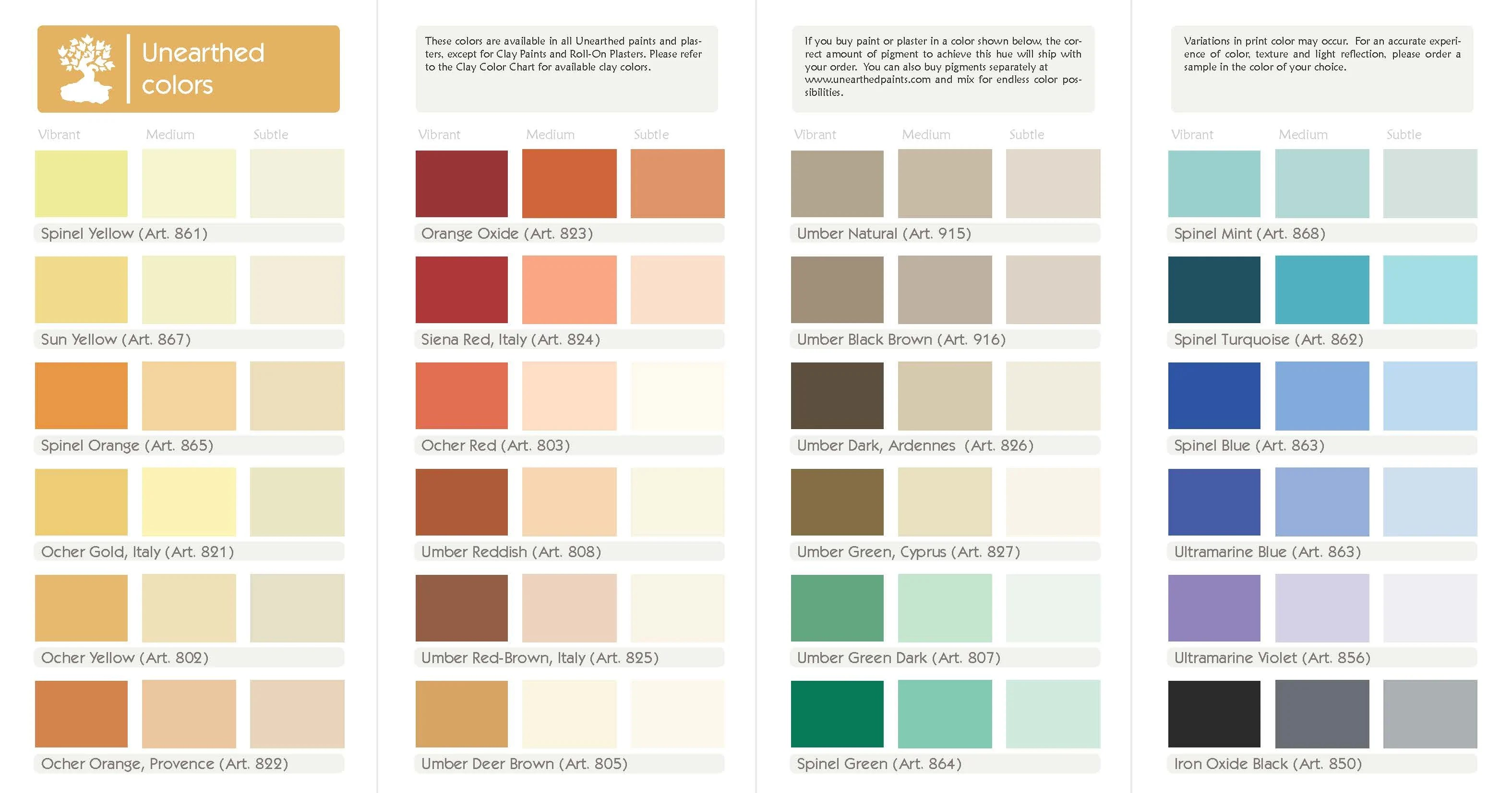 Help you achieve the exact color are looking for all pigments can be blended and added to any of our white paints up maximum amount also paint application tips  unearthed rh unearthedpaints