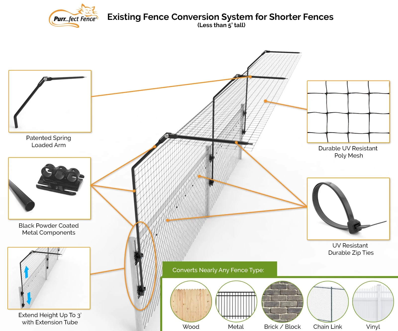 medium resolution of cat fencing topper for chain link wood vinyl