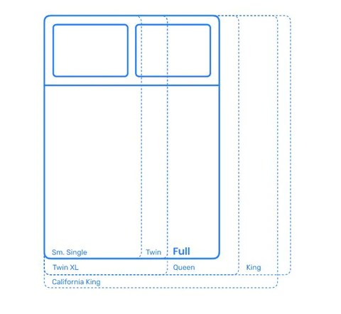 Double Bed Size and Dimensions: How Big Is A Double Bed? - Gotta Sleep®