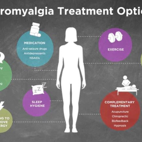 Fibromyalgia treatments
