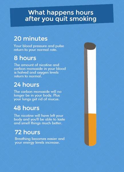 Smoking and CBD