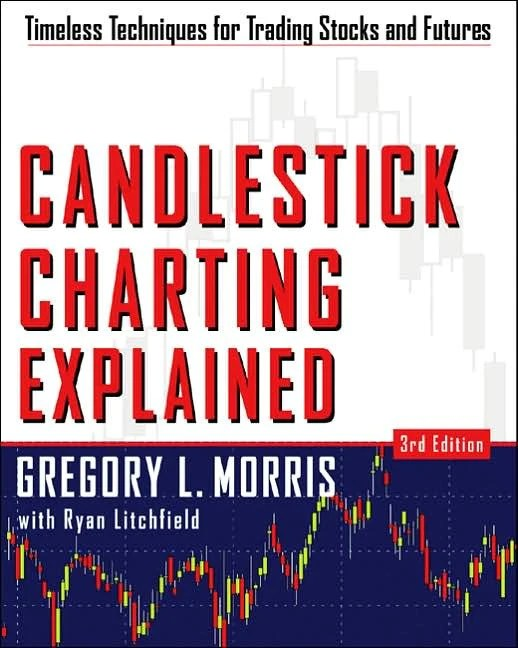 also the stockcharts store candlestick charting explained rd edition rh storeockcharts