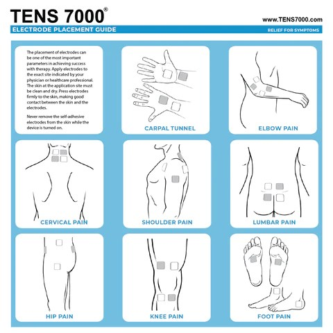 The 2019 Ultimate Guide to TENS Units – TENS 7000