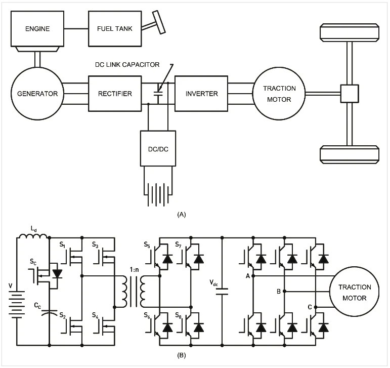 How to Select DC Link Capacitor Application Notes by