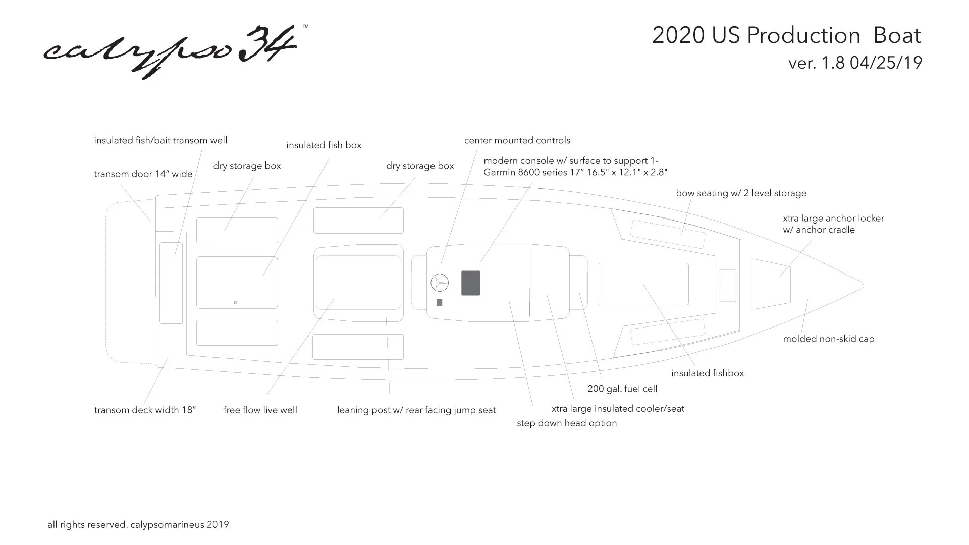 calypso 34 boat diagram for 2020 [ 1920 x 1080 Pixel ]