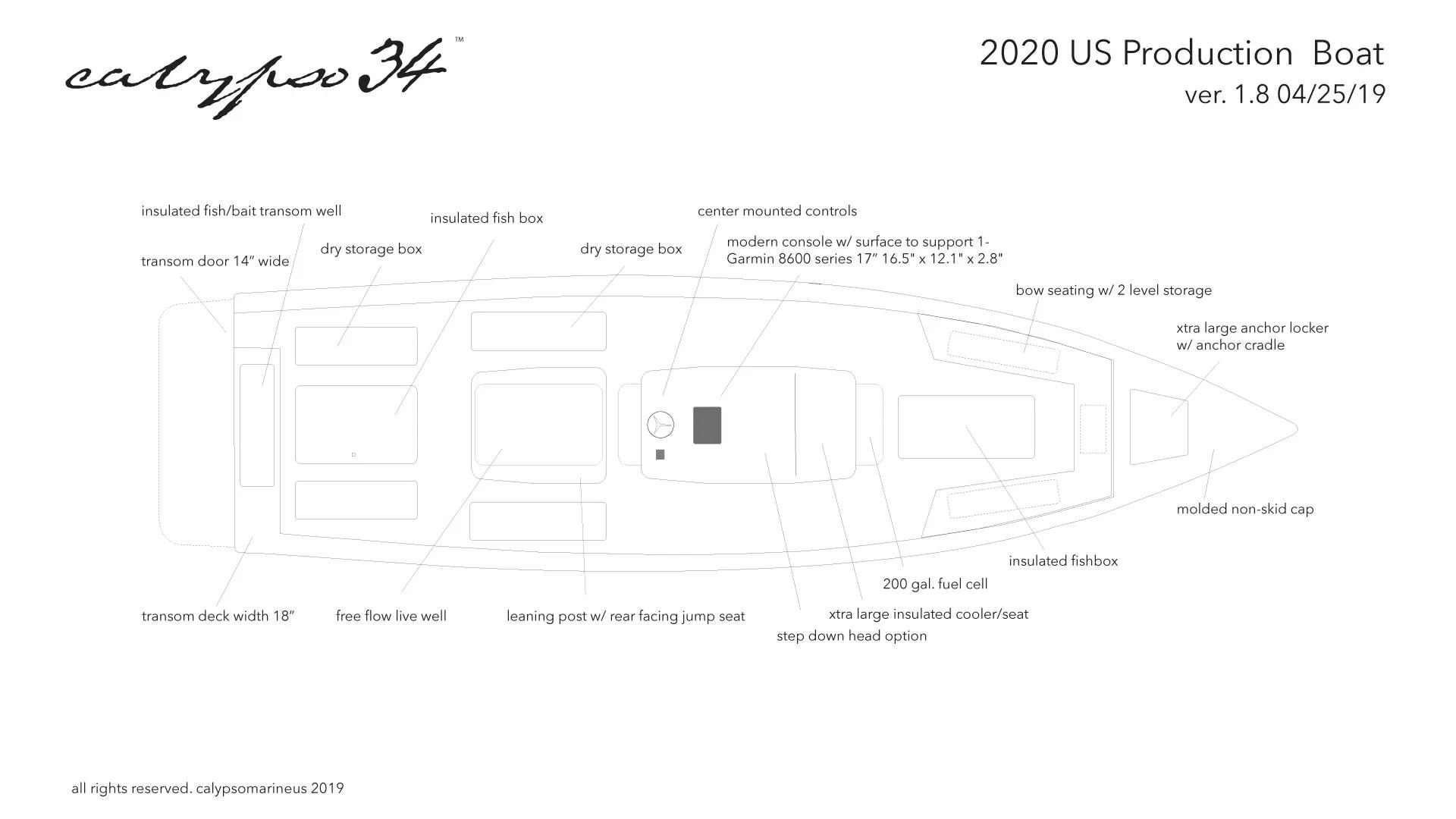 small resolution of calypso 34 boat diagram for 2020