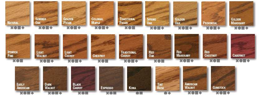 Wood stain color chart also stains india oil and gel for furniture unique colors rh truworthhomes