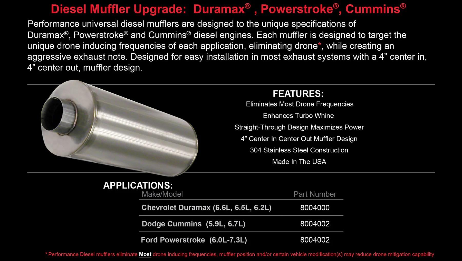 dodge ram cummins ford powerstroke 5 9l 6 0l 6 4l 6 7l 7 3l 4 0 diesel muffler upgrade kit