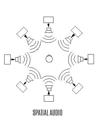 Adi Sperry West Incpoe T568a Diagram