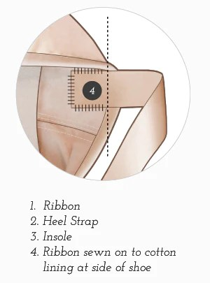 How To Sew Ribbons On Pointe Shoes : ribbons, pointe, shoes, Sewing, Ribbon, Pointe, Shoes, Bloch, Australia