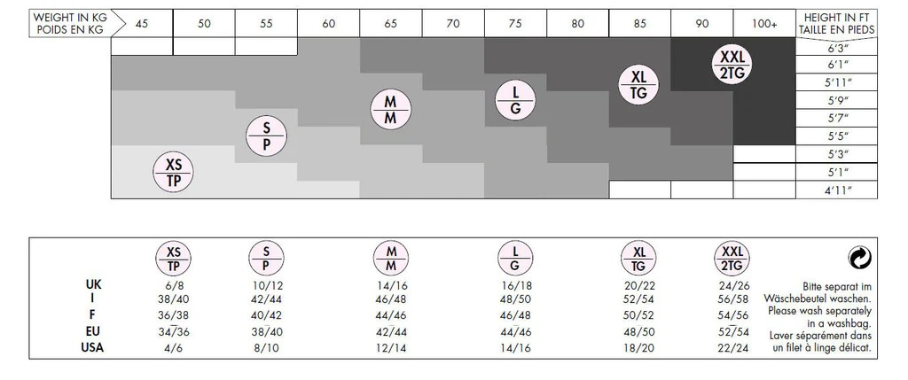 Wolford tights sizing chart also galatea mayfair stockings rh mayfairstockings