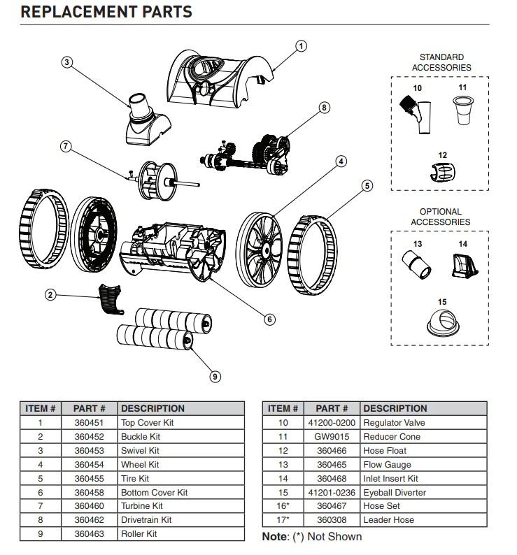 cleaner parts list pentair lil rebel
