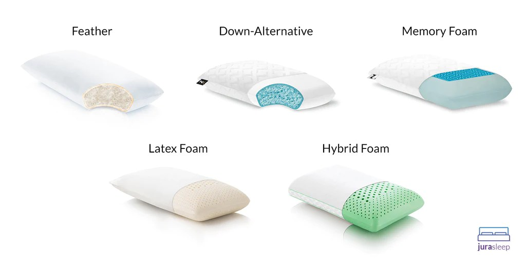 which pillow is best for me jura sleep