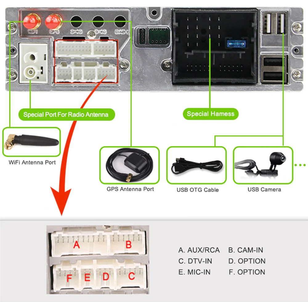 medium resolution of bmw android car stereo wiring diagram
