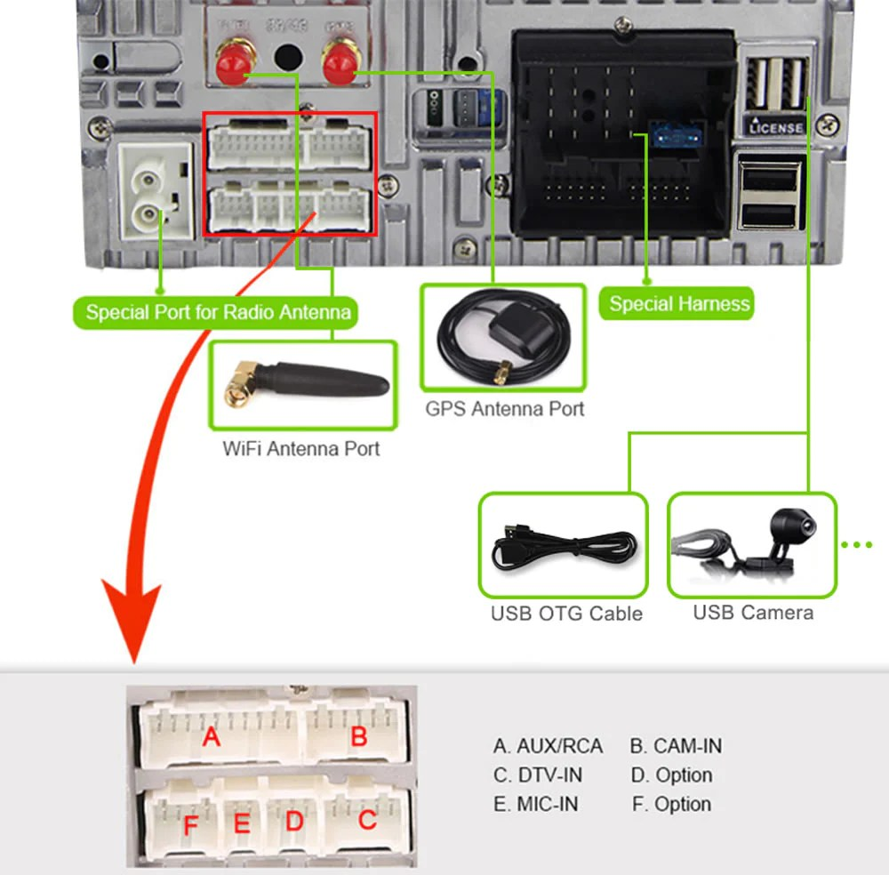 android 8 1 car stereo for mercedes benz c class w203 with 7 inch hd 2005 mercedesbenz c320 car stereo wiring and color information [ 1000 x 984 Pixel ]