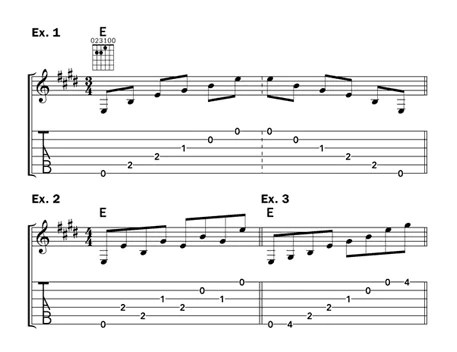 How to Play Easy, Movable Arpeggios that Work with Any