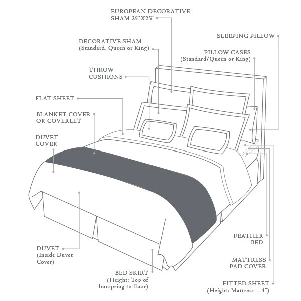 my dream bed