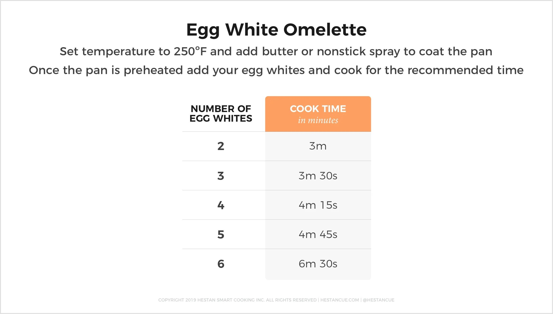The Complete Guide to Cooking Eggs in a Pan - Hestan Cue