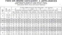 furnace size chart