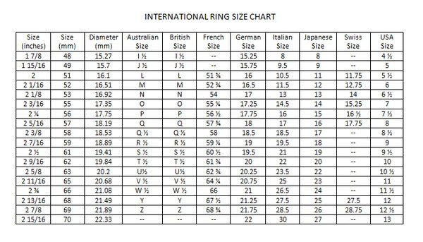 International ring sizing chart also how to find your sizes barbara michelle jacobs rh bmjnyc