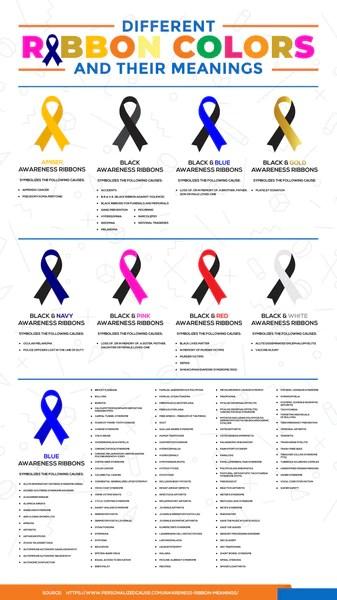 awareness ribbon chart monarch