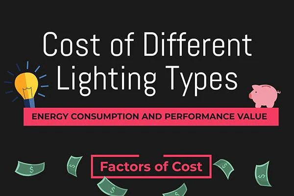 cost of different lighting types