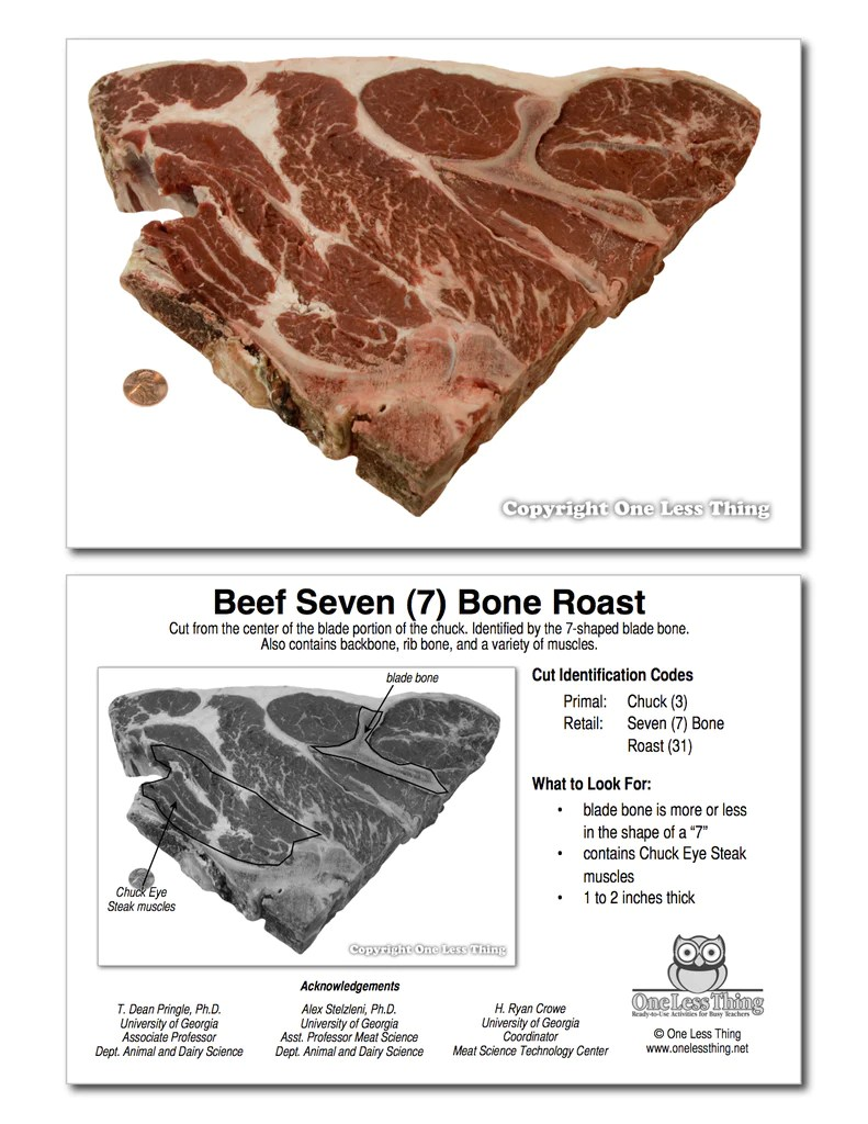 hight resolution of Meats Judging Cuts ID Senior