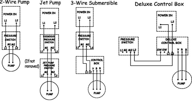 pk1am psidekick installation instructions – cycle stop