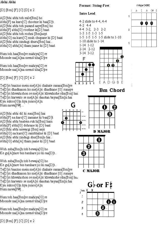 Download Dueling Banjos Tablature Pdf free software