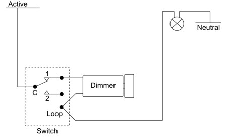 Digi MEDM Adaptive Phase LED Dimmer