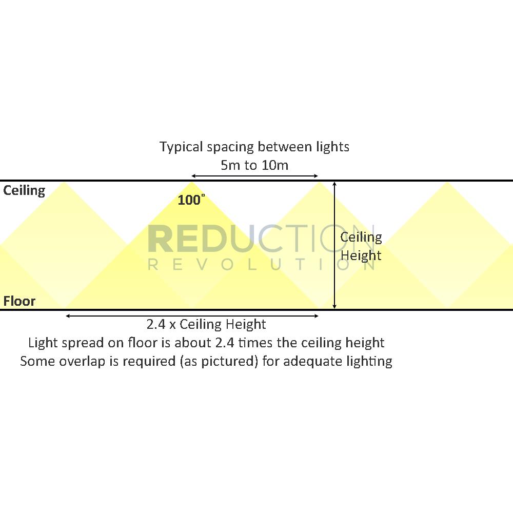 hight resolution of beam angle diagram
