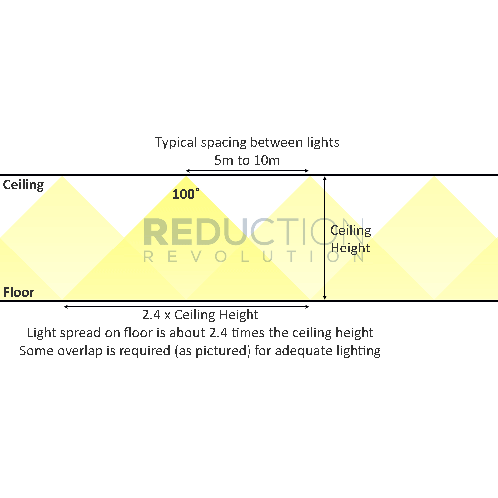 small resolution of beam angle diagram