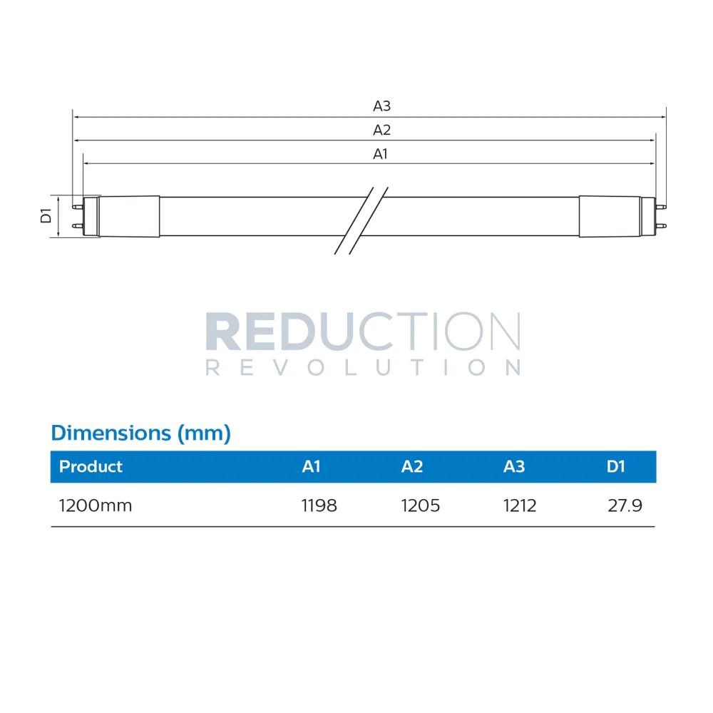 medium resolution of philips master led tube 10 5w dimensions