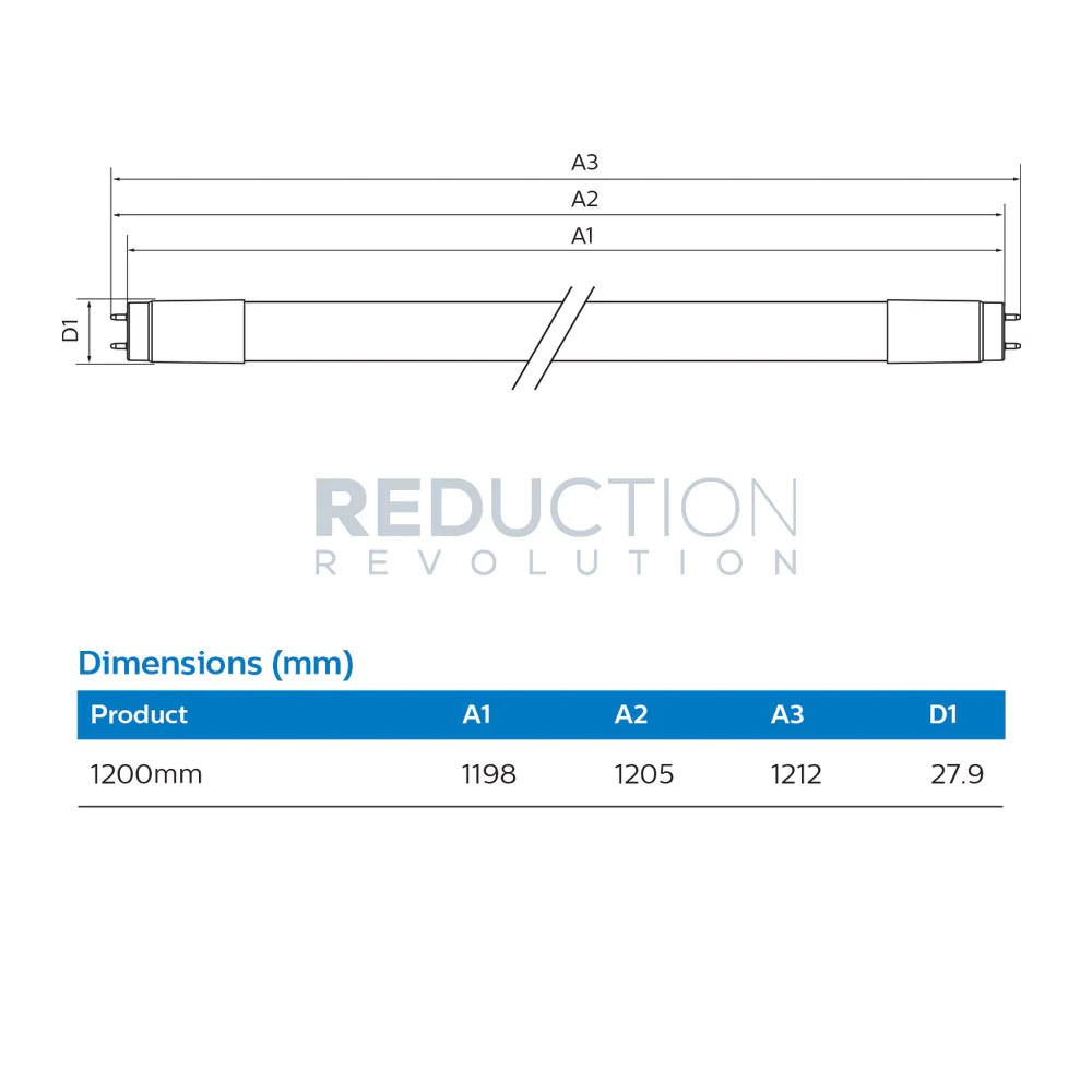 hight resolution of philips master led tube 10 5w dimensions