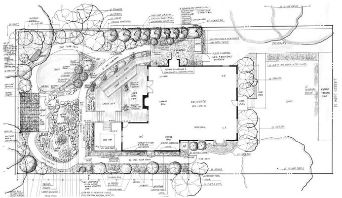 landscape design fitzroy nursery