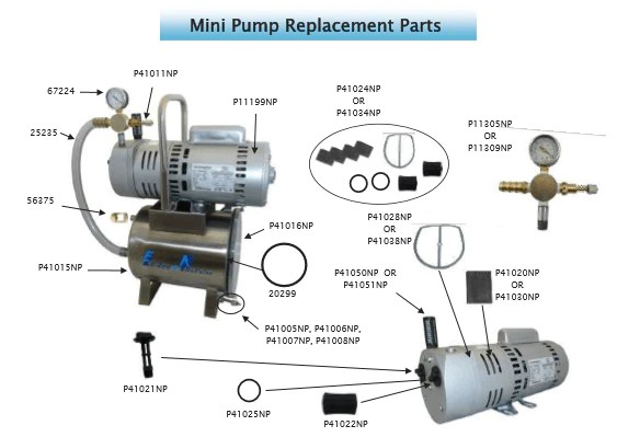 2003 ford explorer parts diagram renault megane stereo wiring 3/4 hp vacuum pump replacement | bob-white systems
