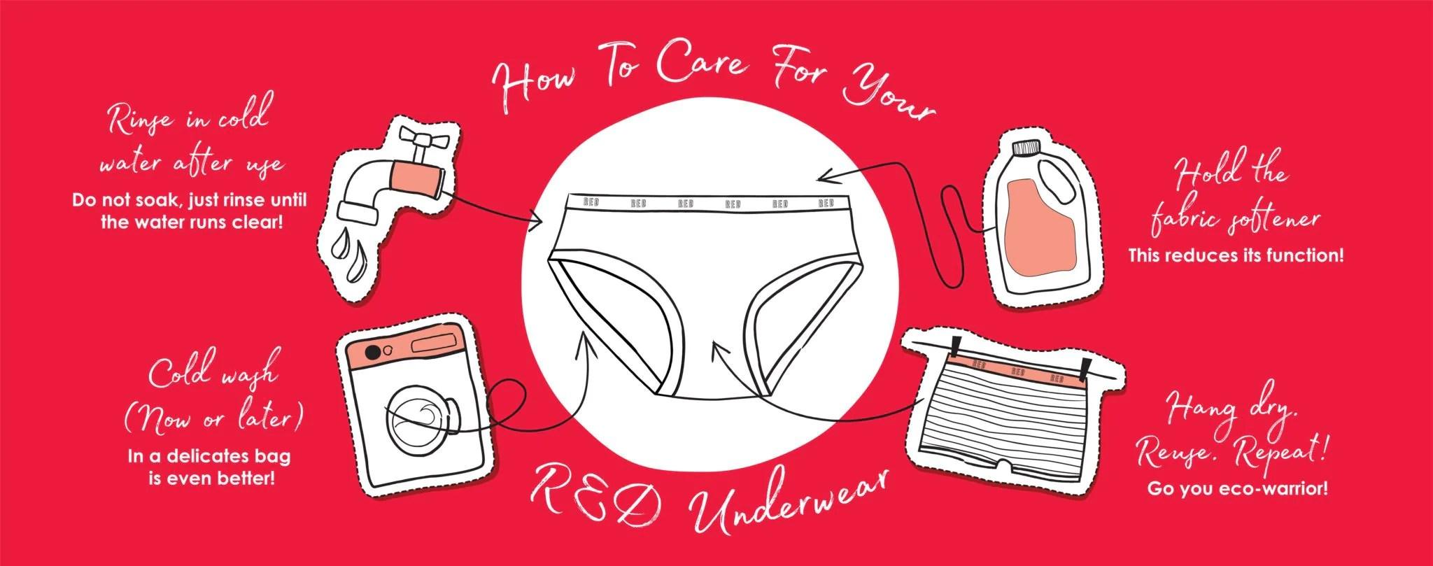 How Does Period Underwear Work? - Modibodi – Modibodi UK
