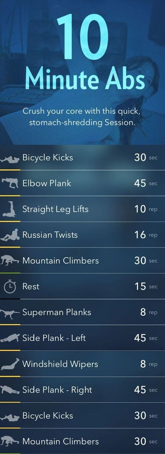 medium resolution of men s abs workout charts