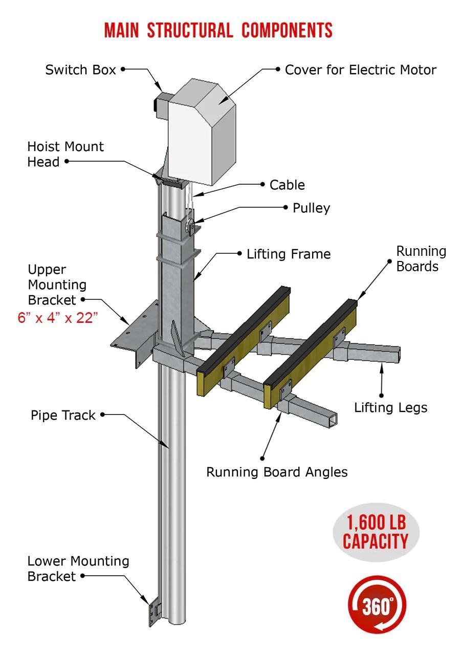 hight resolution of mr lifter jet ski lift