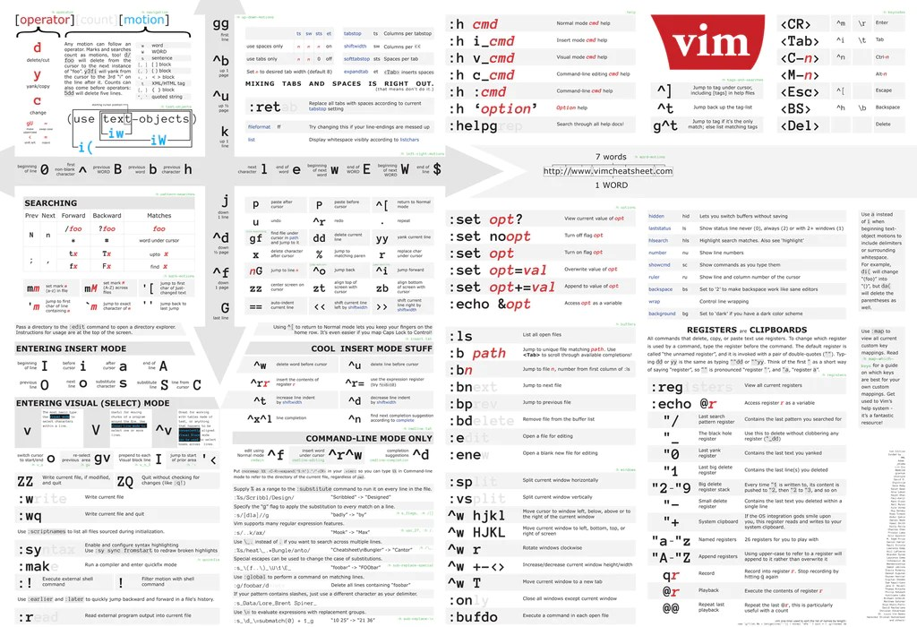 vimcheatsheet at 1024x700 (click for larger version)