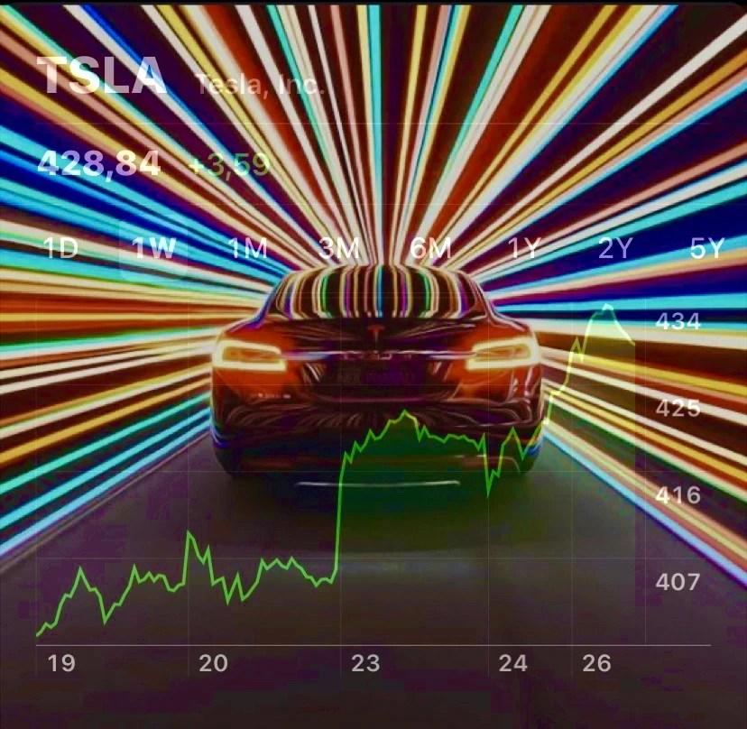 Wedbush Analyst Daniel Ives Raises Tesla S Target Price