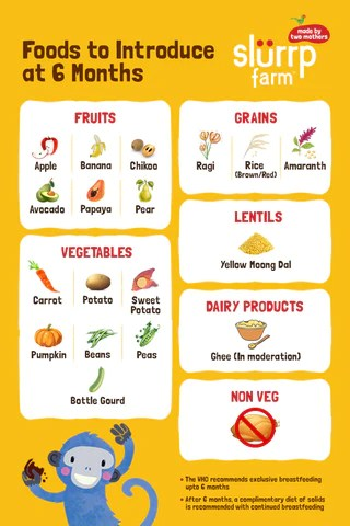 6-Months Baby Food Chart With First Foods Recommendation ...