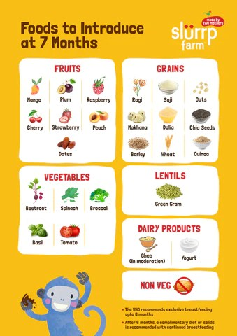 7 Months Baby Food Chart for Indian Infant – Slurrp Farm