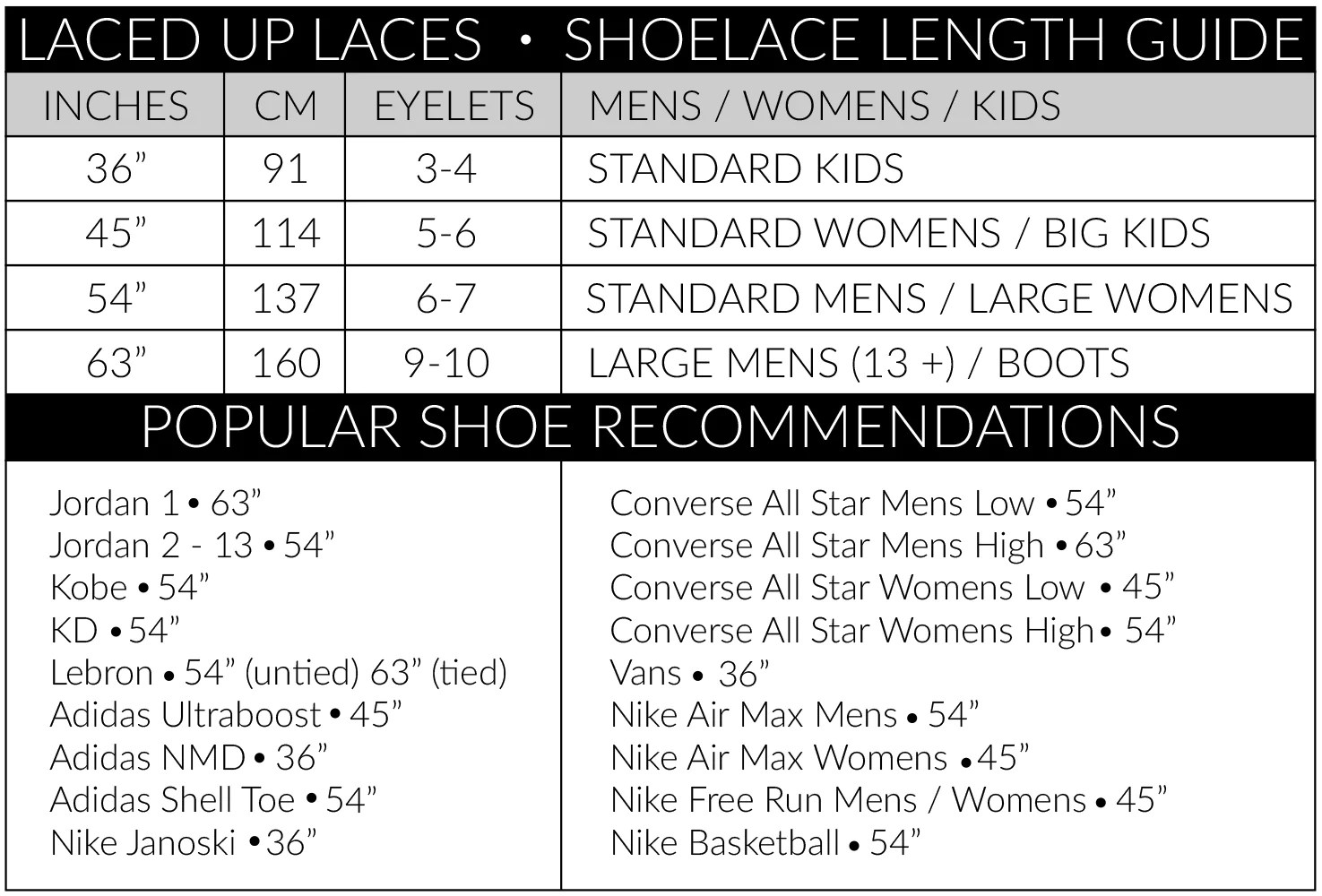 Please note that these are recommendations it does not mean they accurate because of the difference in every size length and width shoes also shoelace lengths  laced up laces rh laceduplaces