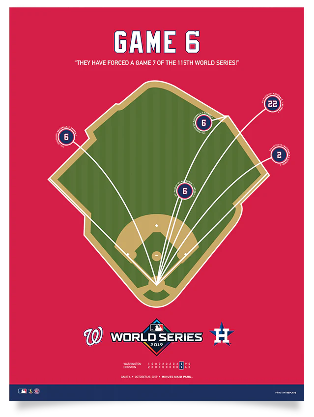 nationals 2019 world series game 6 poster