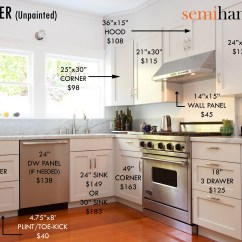 Estimate For Kitchen Cabinets Towels New Home Decor
